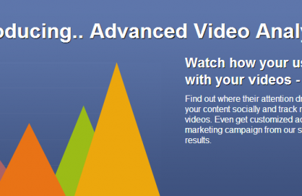 Increase Sales By 150% With This Marketing Video Suite