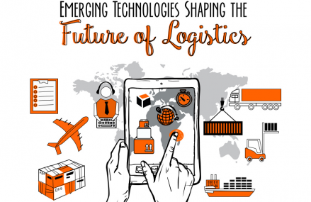 The Future of Shipping: How Technology is Changing Logistics